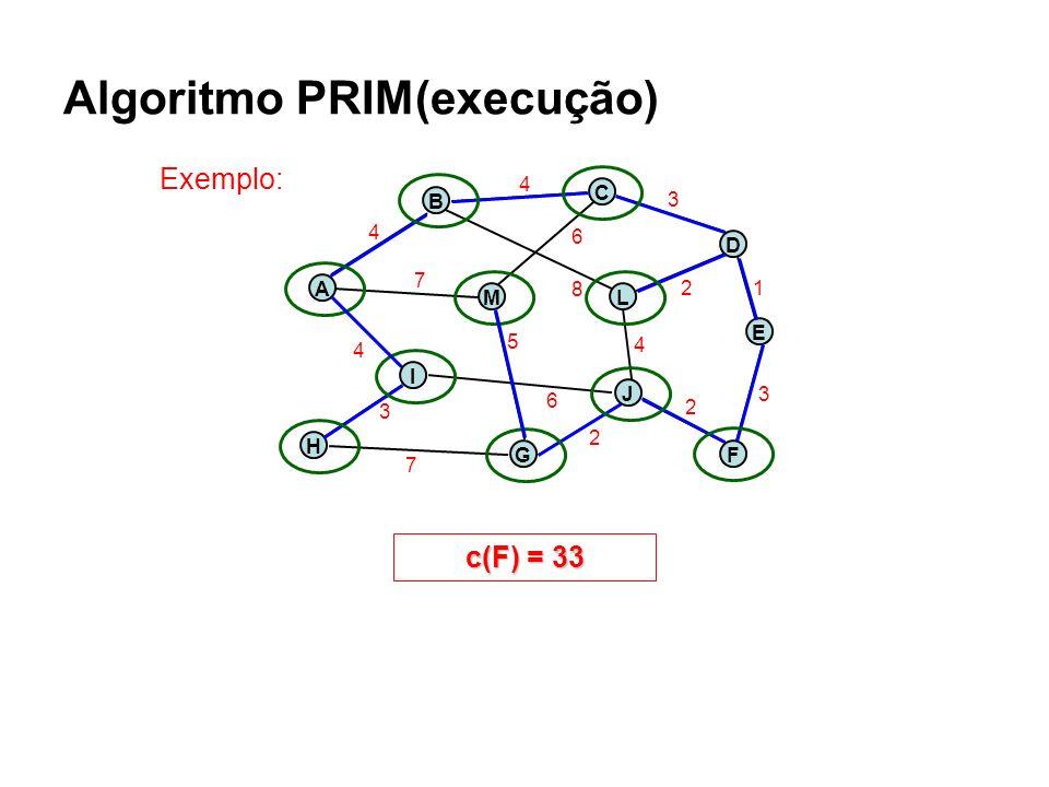 Algoritmo PRIM(execução)