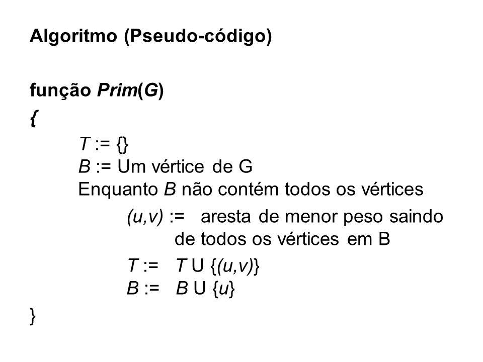 Algoritmo (Pseudo-código)