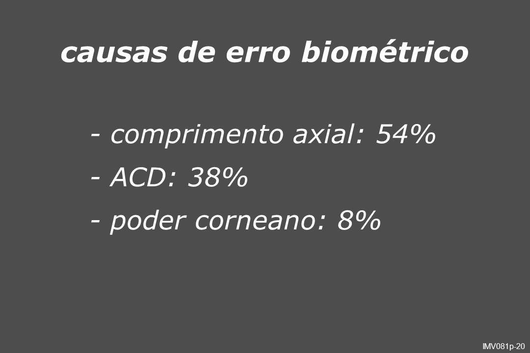 causas de erro biométrico