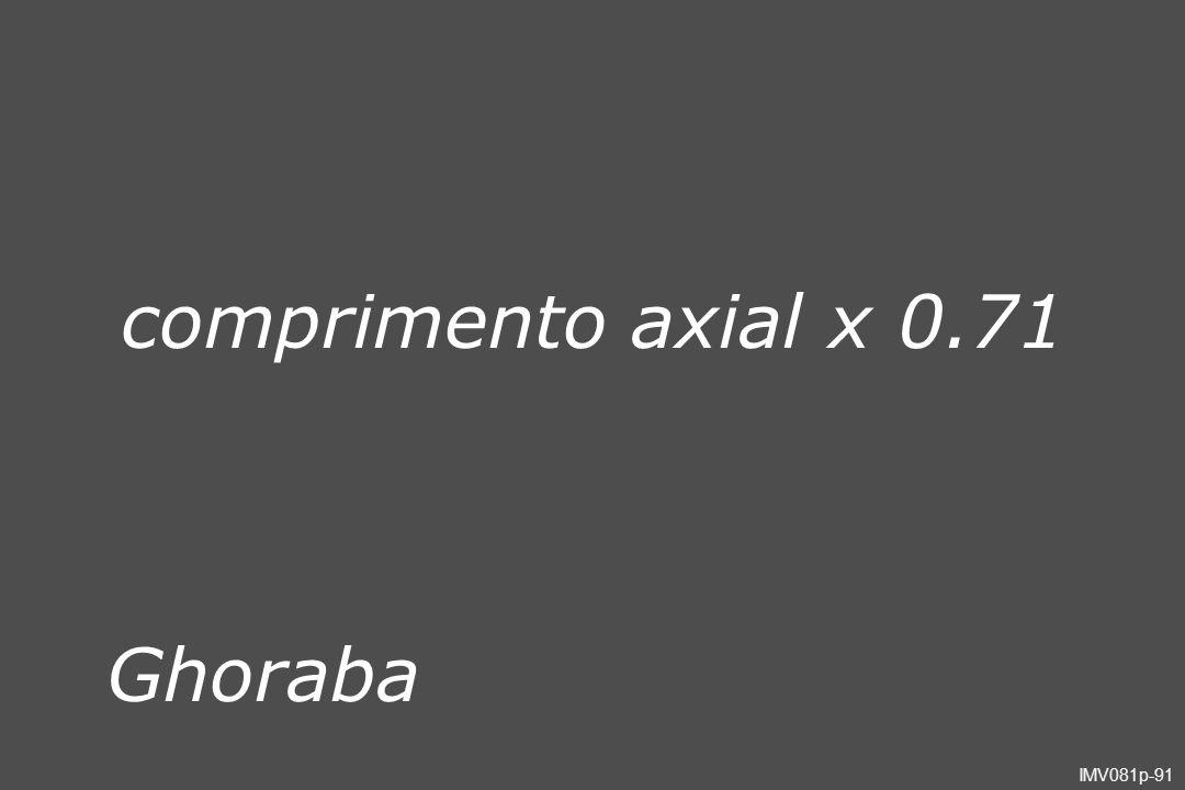 comprimento axial x 0.71 Ghoraba Slide051