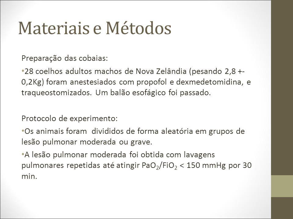 Materiais e Métodos Preparação das cobaias: