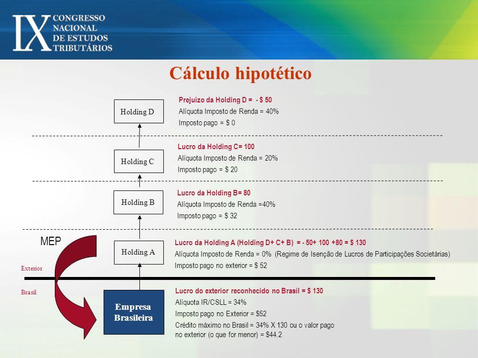 Cálculo hipotético MEP Empresa Brasileira