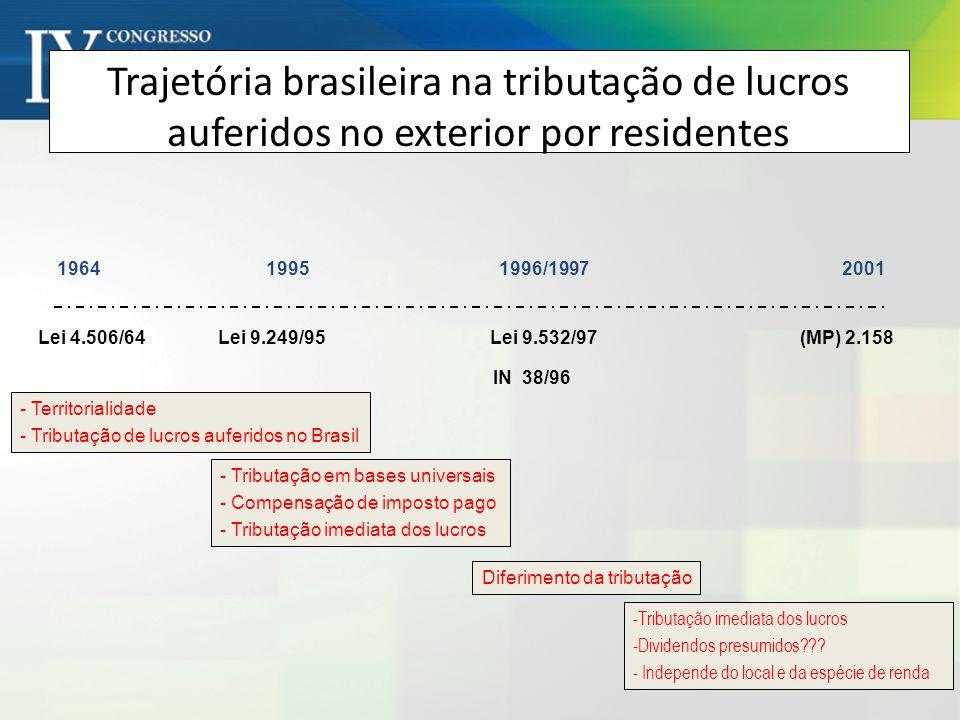 Trajetória brasileira na tributação de lucros auferidos no exterior por residentes