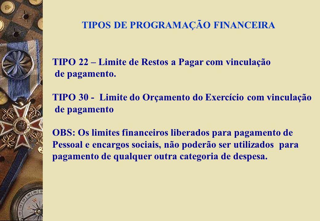 TIPOS DE PROGRAMAÇÃO FINANCEIRA