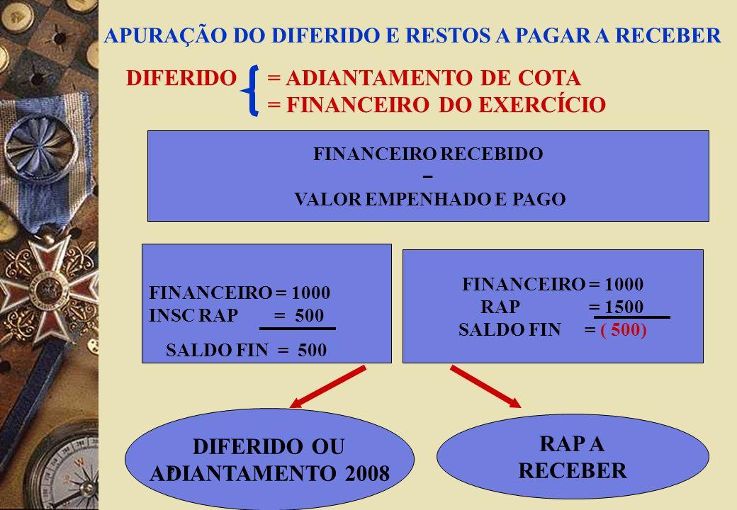 DIFERIDO OU ADIANTAMENTO 2008 RAP A RECEBER