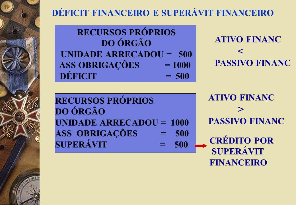 DÉFICIT FINANCEIRO E SUPERÁVIT FINANCEIRO