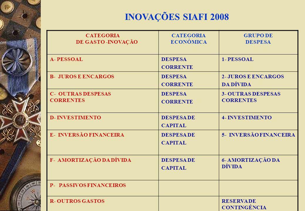INOVAÇÕES SIAFI 2008 CATEGORIA DE GASTO -INOVAÇÃO ECONÔMICA GRUPO DE
