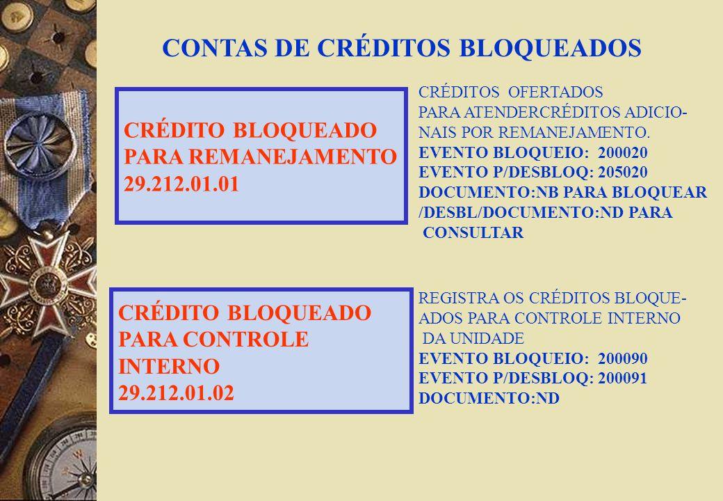 CONTAS DE CRÉDITOS BLOQUEADOS