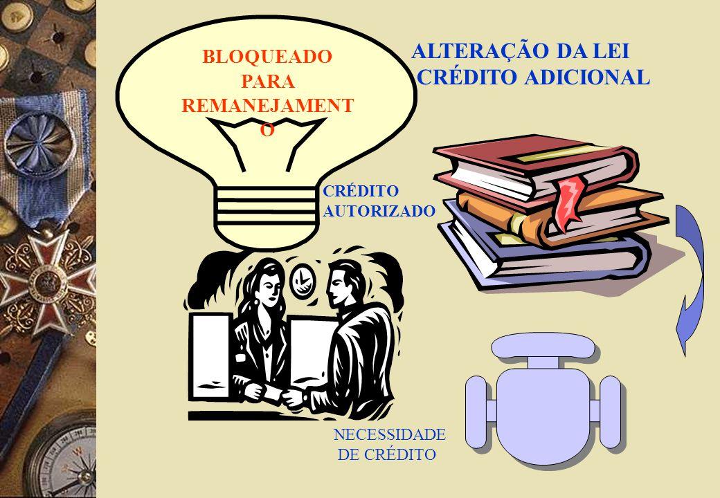 ALTERAÇÃO DA LEI CRÉDITO ADICIONAL REMANEJAMENTO BLOQUEADO