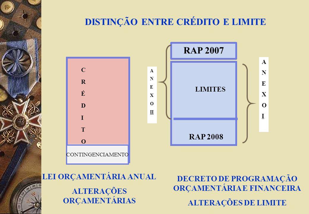 DISTINÇÃO ENTRE CRÉDITO E LIMITE RAP 2007