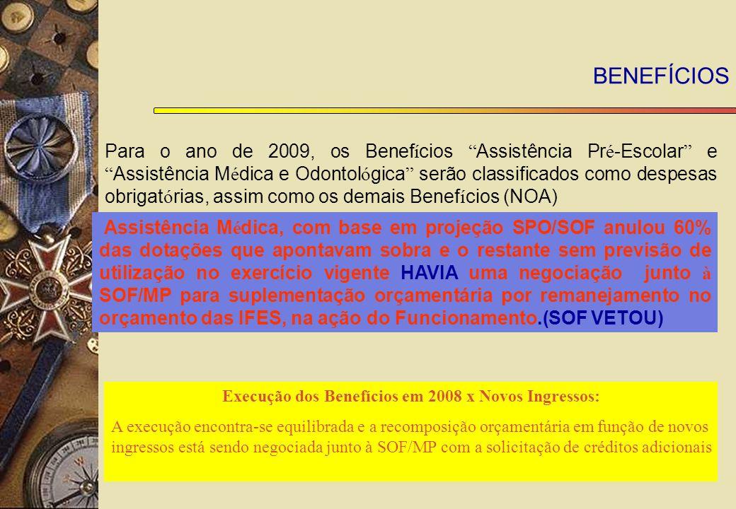 Execução dos Benefícios em 2008 x Novos Ingressos: