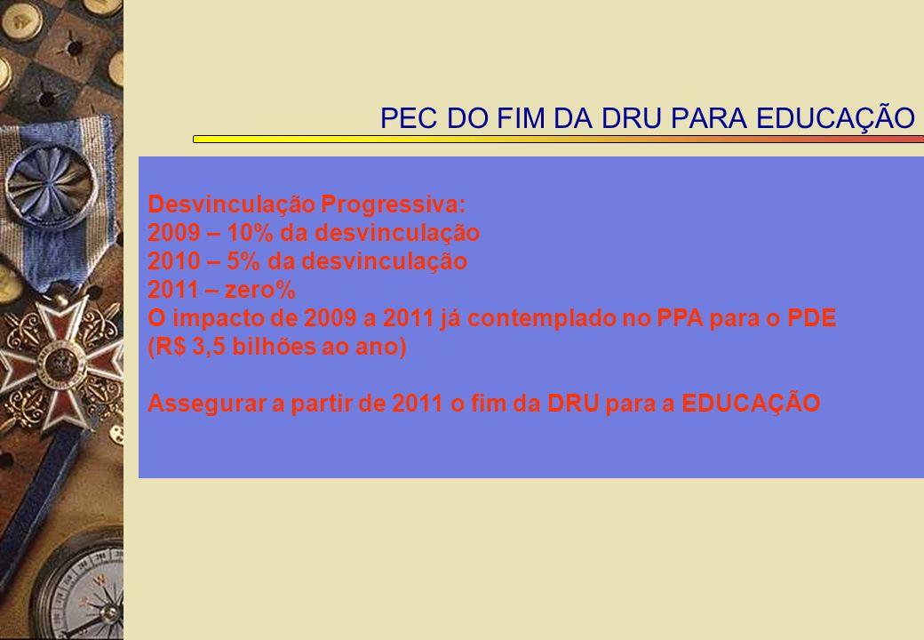 PEC DO FIM DA DRU PARA EDUCAÇÃO