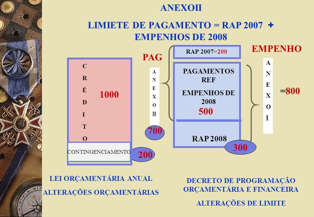 LIMIETE DE PAGAMENTO = RAP 2007 + EMPENHOS DE 2008