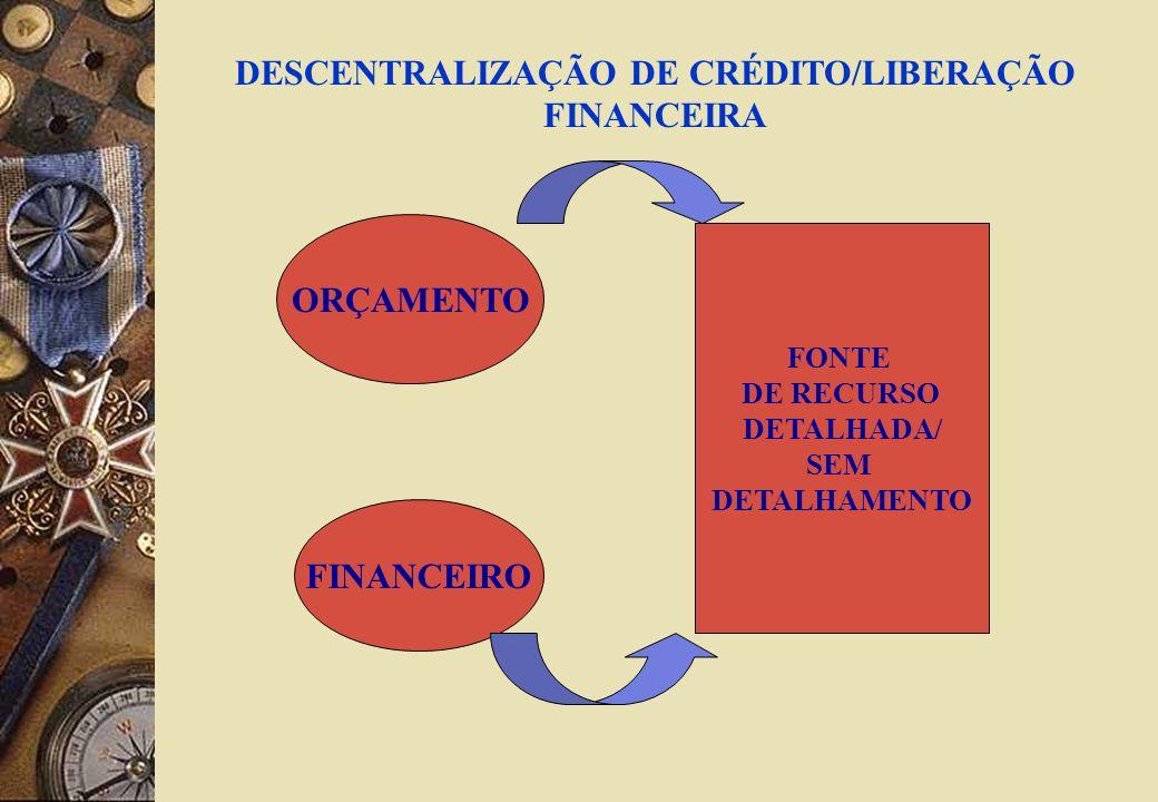DESCENTRALIZAÇÃO DE CRÉDITO/LIBERAÇÃO FINANCEIRA