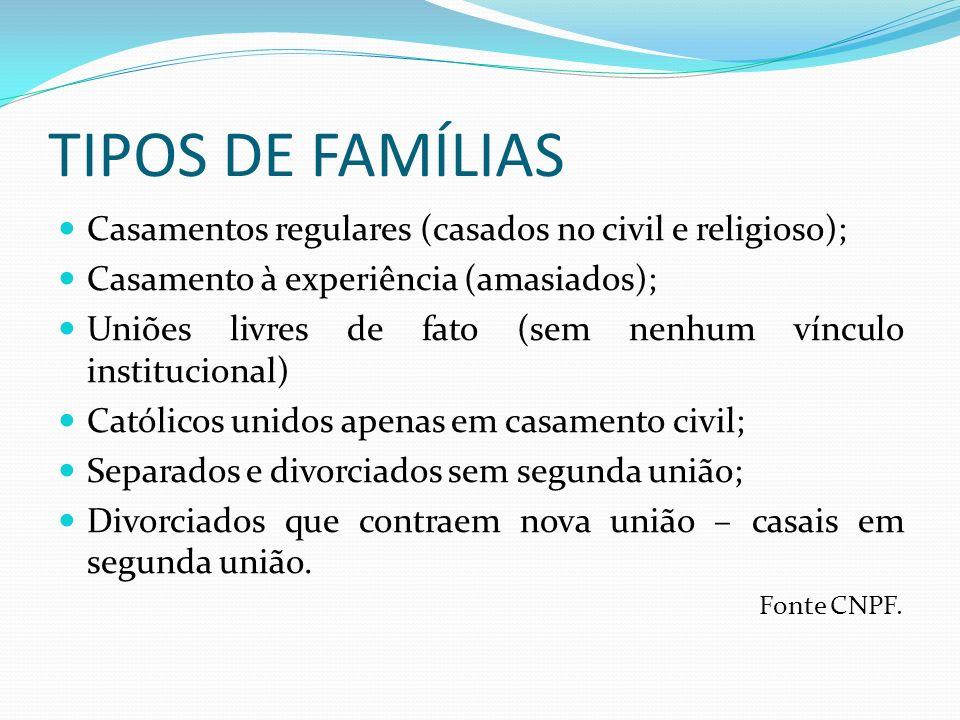 TIPOS DE FAMÍLIAS Casamentos regulares (casados no civil e religioso);