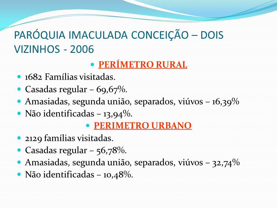 PARÓQUIA IMACULADA CONCEIÇÃO – DOIS VIZINHOS - 2006