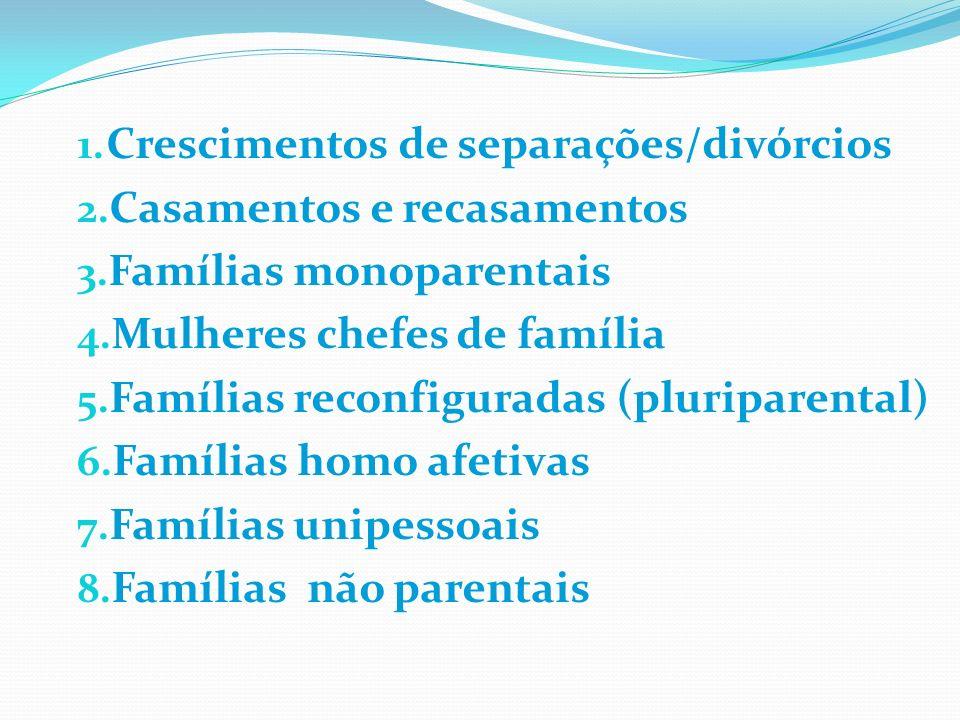 Crescimentos de separações/divórcios