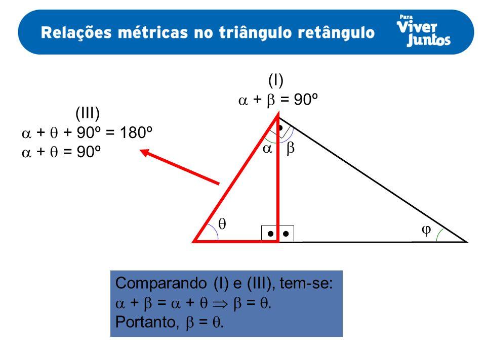 (I)  +  = 90º. (III)  +  + 90º = 180º.  +  = 90º.     Comparando (I) e (III), tem-se:
