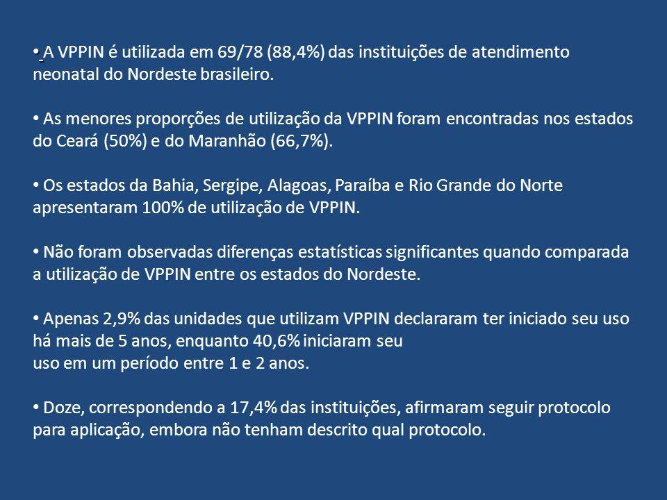A VPPIN é utilizada em 69/78 (88,4%) das instituições de atendimento neonatal do Nordeste brasileiro.