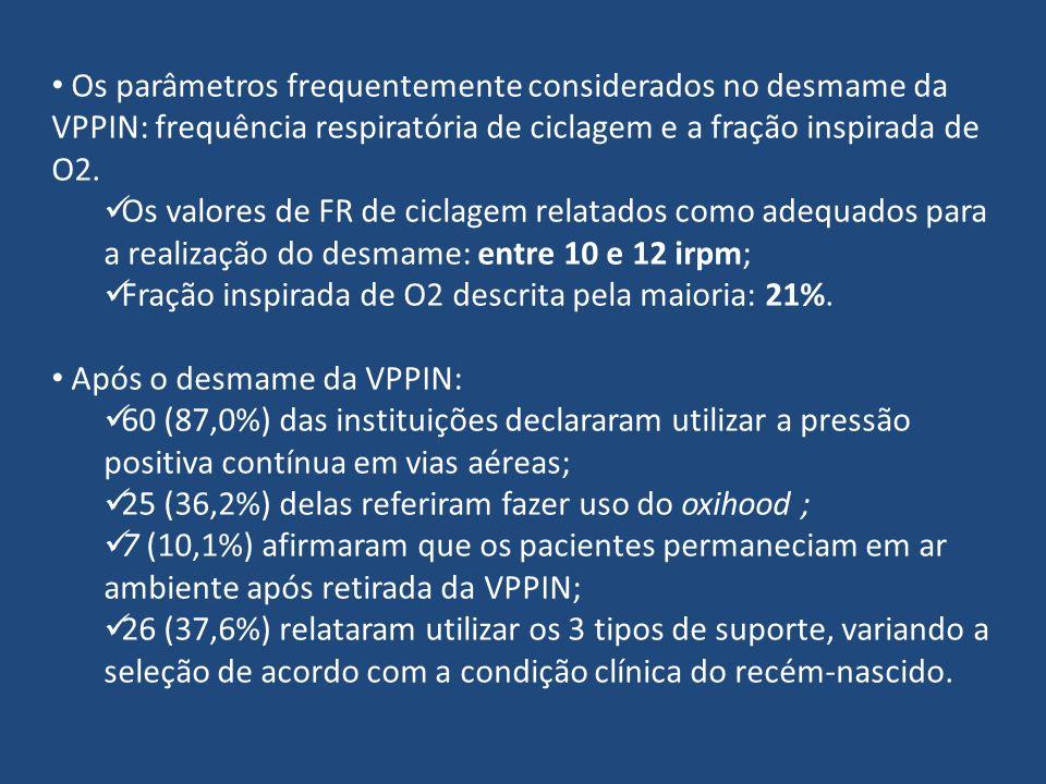Os parâmetros frequentemente considerados no desmame da VPPIN: frequência respiratória de ciclagem e a fração inspirada de O2.