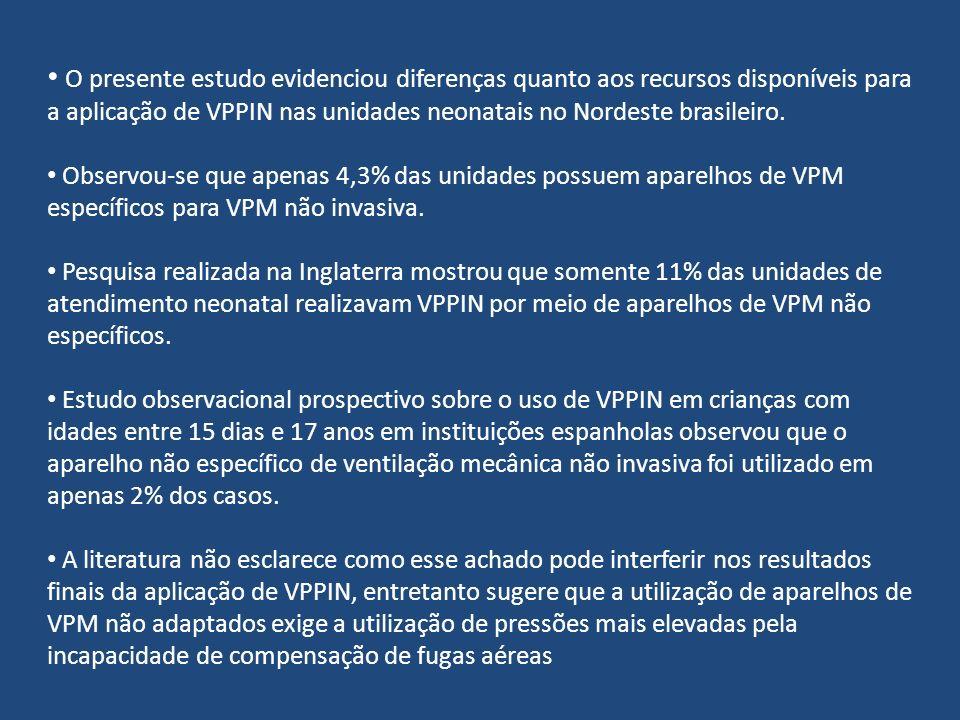 O presente estudo evidenciou diferenças quanto aos recursos disponíveis para a aplicação de VPPIN nas unidades neonatais no Nordeste brasileiro.