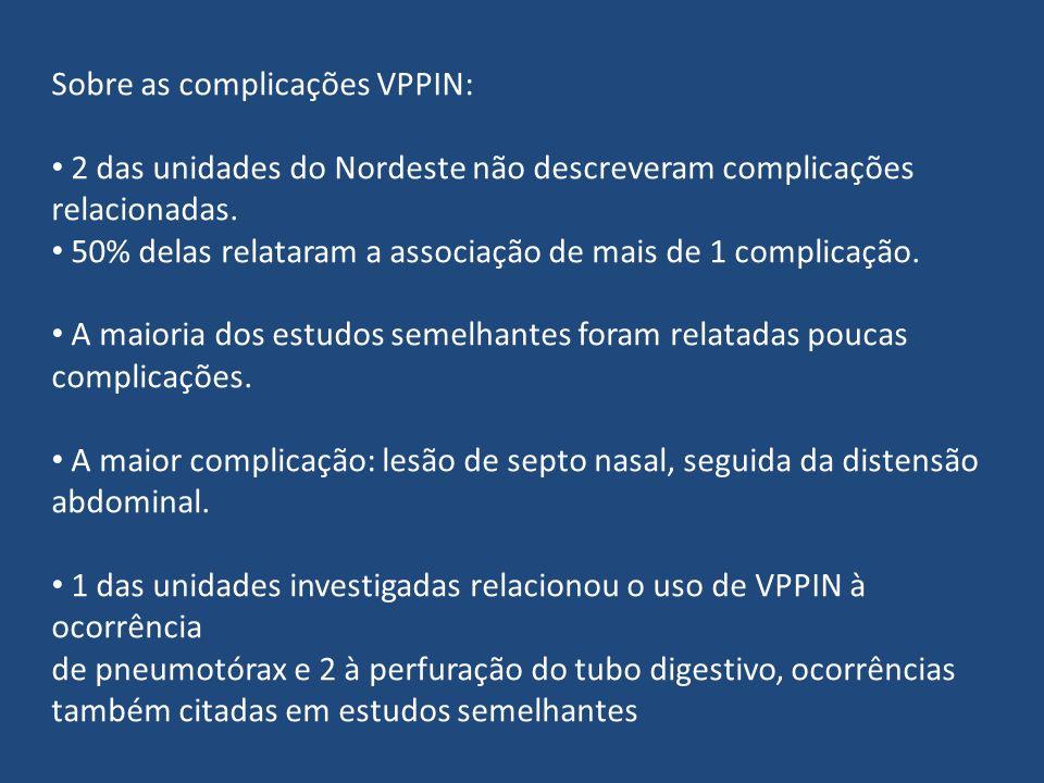 Sobre as complicações VPPIN: