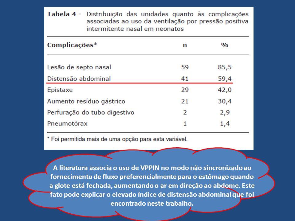 A literatura associa o uso de VPPIN no modo não sincronizado ao fornecimento de fluxo preferencialmente para o estômago quando a glote está fechada, aumentando o ar em direção ao abdome.