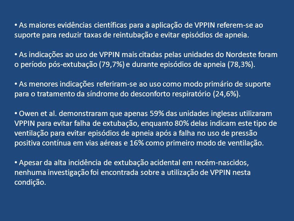 As maiores evidências científicas para a aplicação de VPPIN referem-se ao suporte para reduzir taxas de reintubação e evitar episódios de apneia.