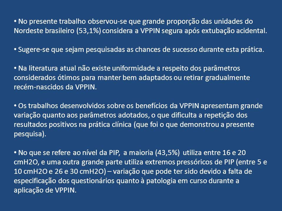No presente trabalho observou-se que grande proporção das unidades do Nordeste brasileiro (53,1%) considera a VPPIN segura após extubação acidental.