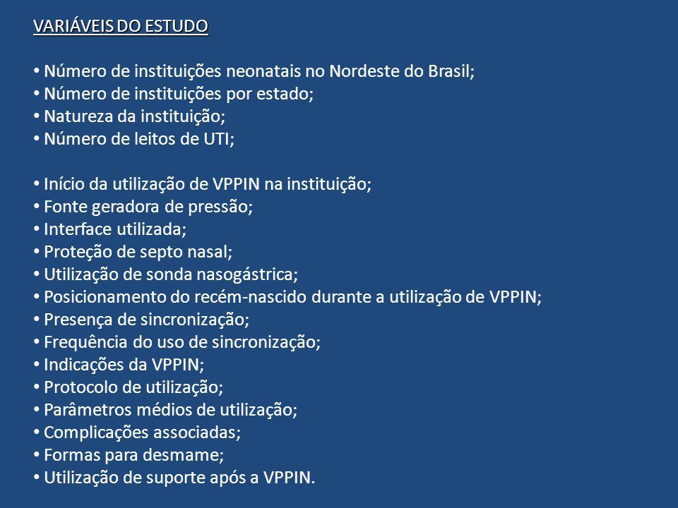 VARIÁVEIS DO ESTUDO Número de instituições neonatais no Nordeste do Brasil; Número de instituições por estado;