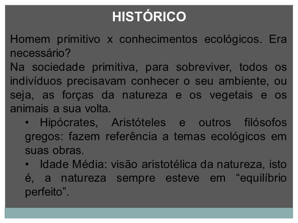 HISTÓRICO Homem primitivo x conhecimentos ecológicos. Era necessário