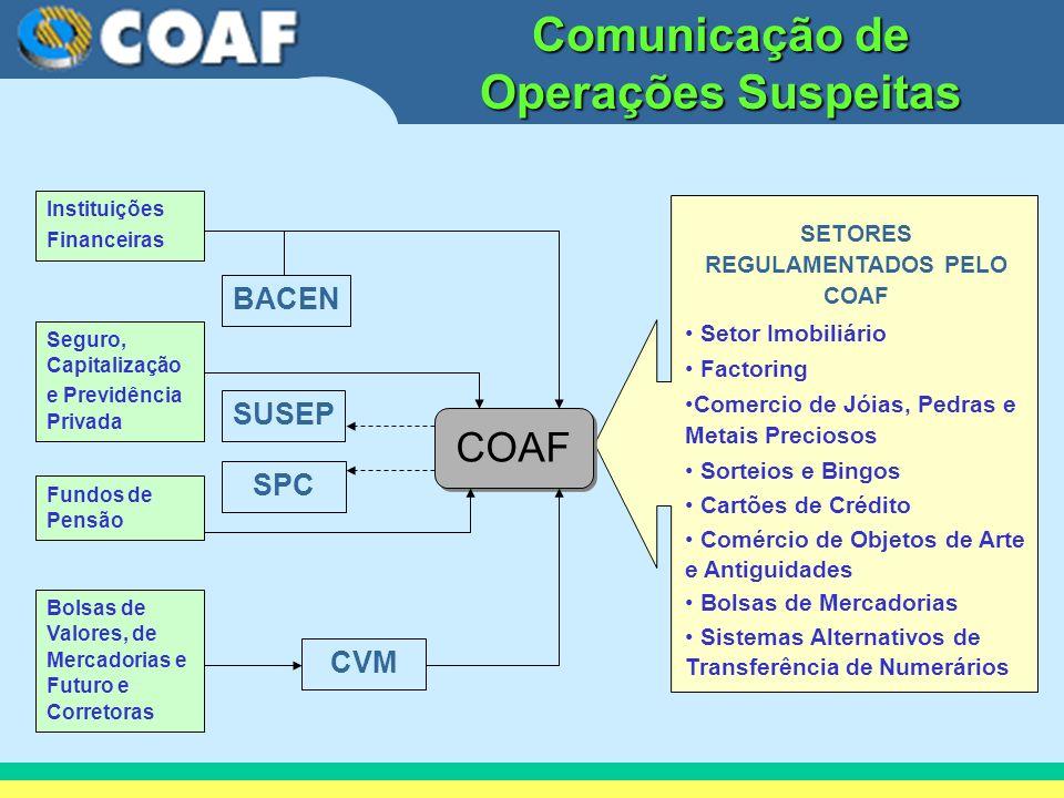Comunicação de Operações Suspeitas SETORES REGULAMENTADOS PELO COAF
