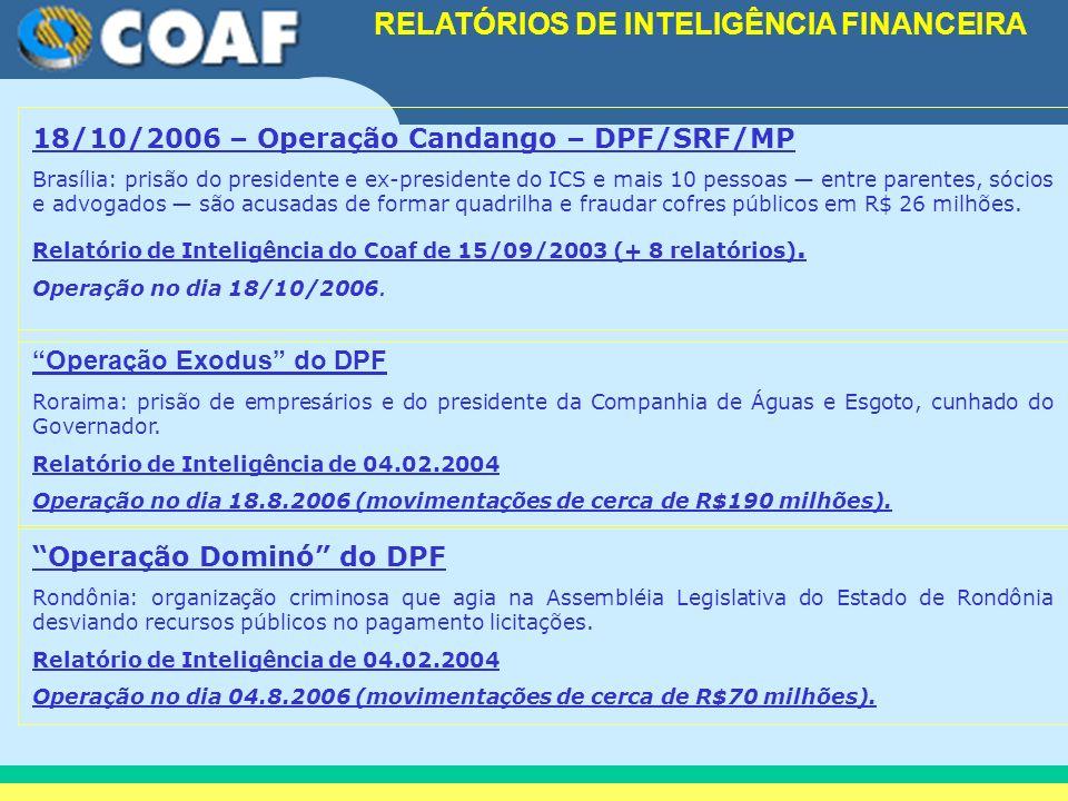 RELATÓRIOS DE INTELIGÊNCIA FINANCEIRA