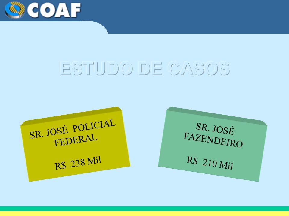 ESTUDO DE CASOS SR. JOSÉ POLICIAL FEDERAL R$ 238 Mil