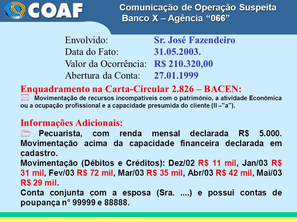 Envolvido: Sr. José Fazendeiro Data do Fato: 31.05.2003.
