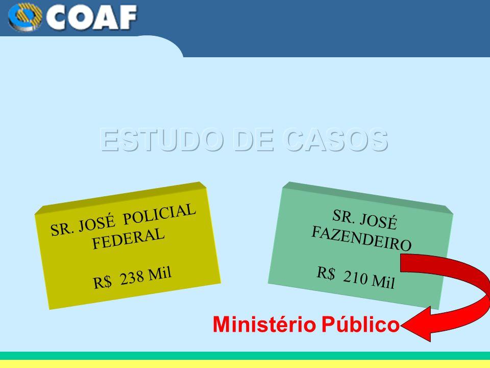 ESTUDO DE CASOS Ministério Público SR. JOSÉ POLICIAL FEDERAL