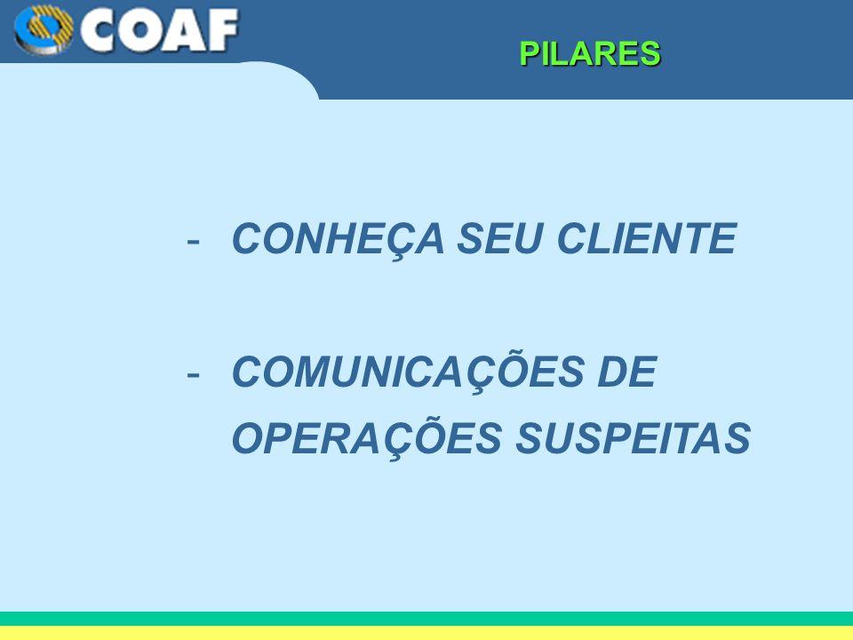 COMUNICAÇÕES DE OPERAÇÕES SUSPEITAS