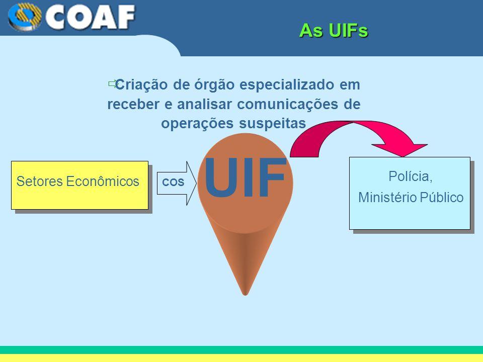 As UIFs Criação de órgão especializado em receber e analisar comunicações de operações suspeitas. UIF.