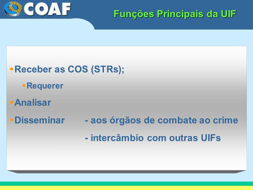 Funções Principais da UIF