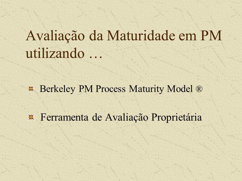 Avaliação da Maturidade em PM utilizando …
