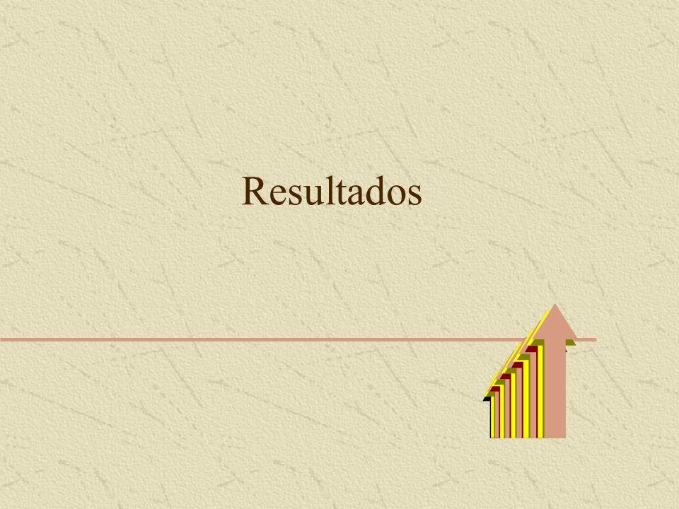 Resultados 14 15 29 17