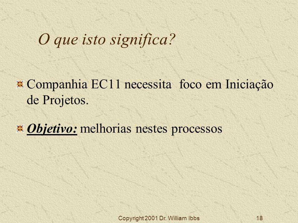 Copyright 2001 Dr. William Ibbs
