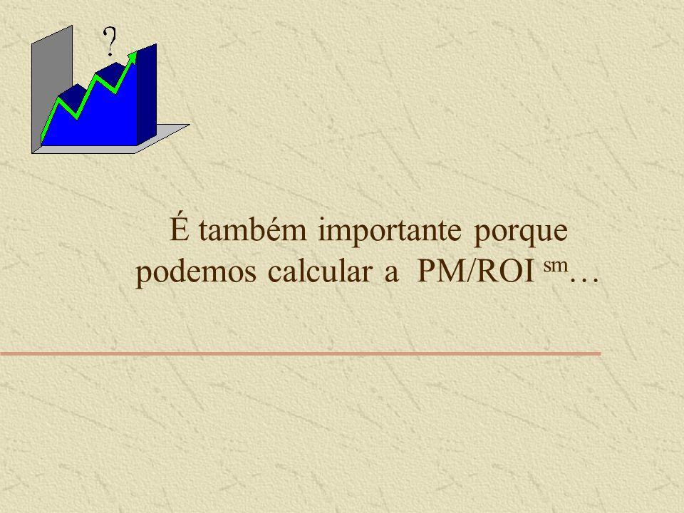 É também importante porque podemos calcular a PM/ROI sm…