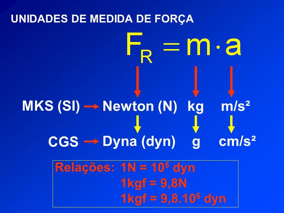Newton (N) kg m/s² MKS (SI) Dyna (dyn) g cm/s² CGS Relações: