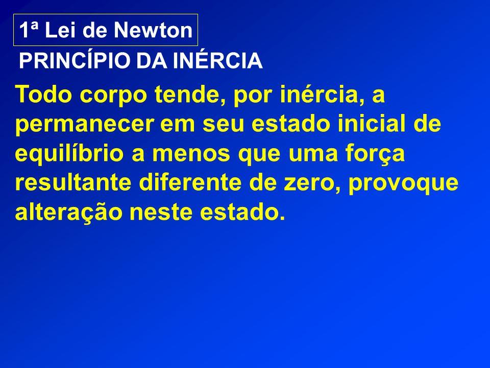 1ª Lei de Newton PRINCÍPIO DA INÉRCIA.