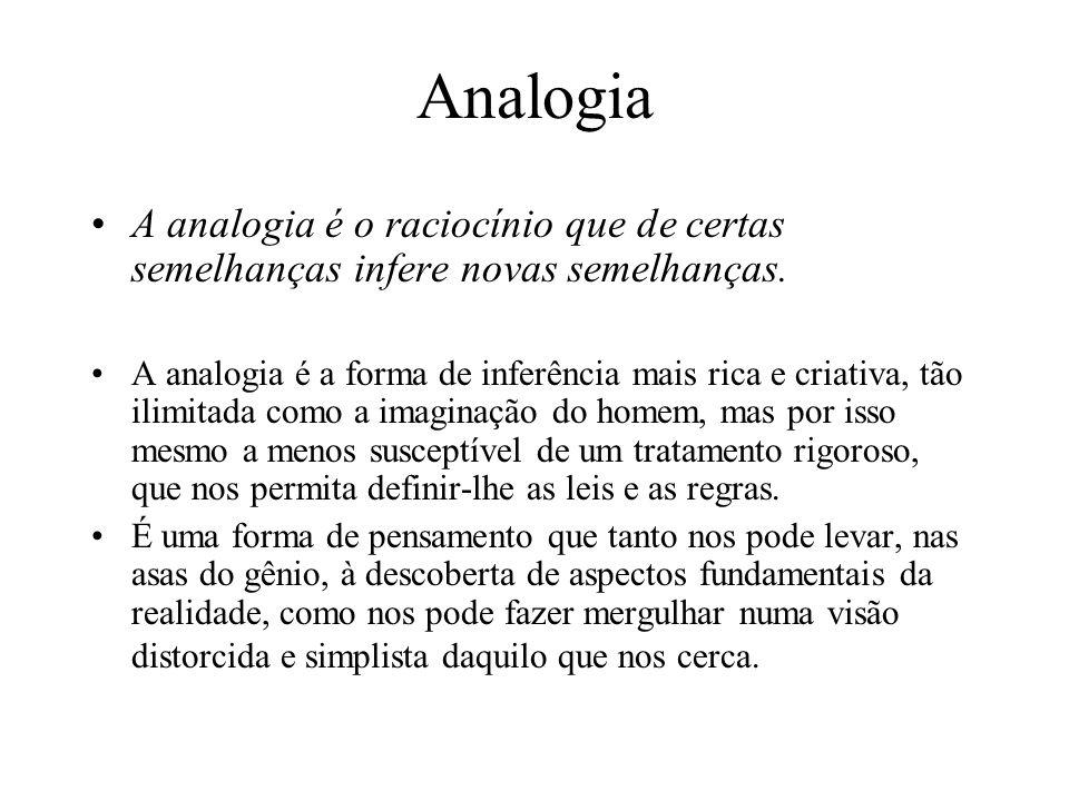 Analogia A analogia é o raciocínio que de certas semelhanças infere novas semelhanças.