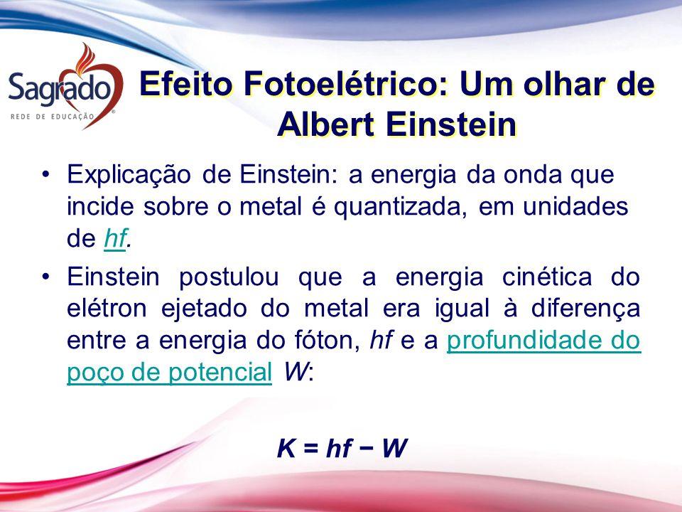 Efeito Fotoelétrico: Um olhar de Albert Einstein