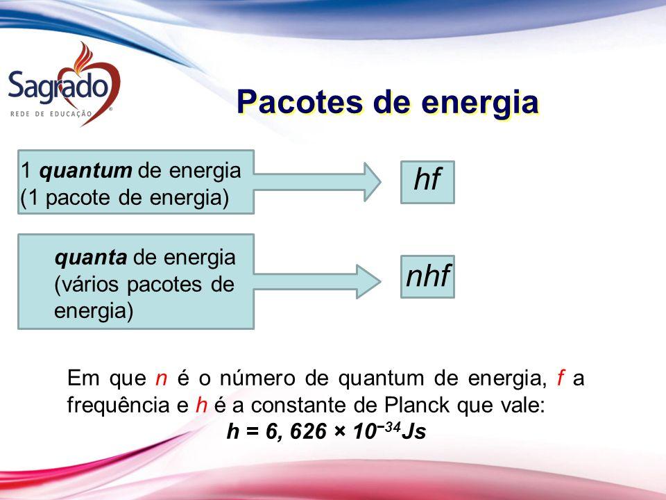 Pacotes de energia hf nhf 1 quantum de energia (1 pacote de energia)