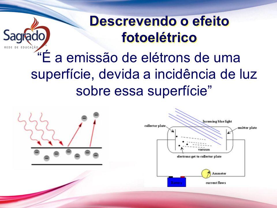 Descrevendo o efeito fotoelétrico