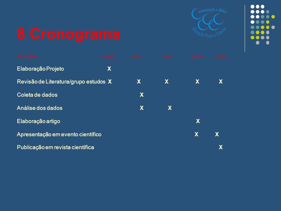 8 Cronograma Elaboração Projeto X